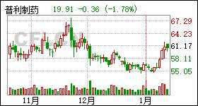 83股获买入评级 最新:密尔克卫