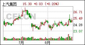 282股获买入评级 最新:国投电力