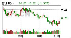 53股获买入评级 最新:中航飞机