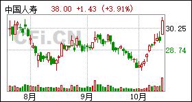 黃金期貨交易機構強烈推薦11只個股-更新中